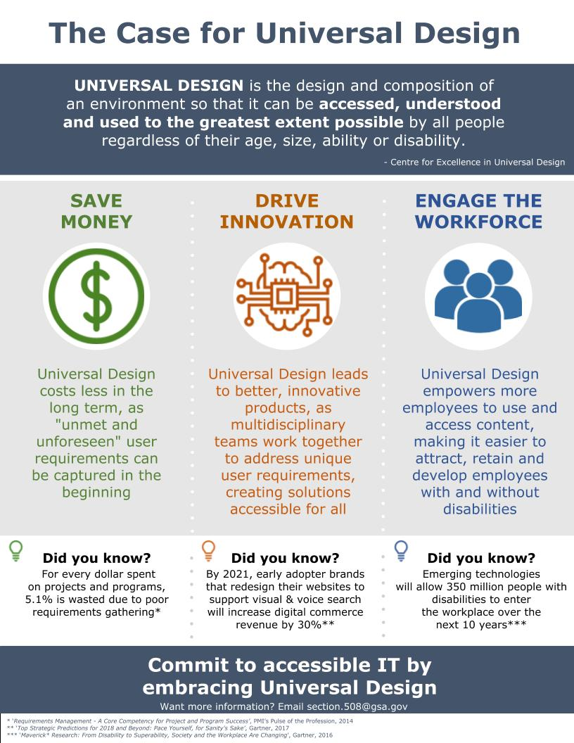 Infographic supporting the case for Universal Design. Explains 3 key benefits of saving money, driving innovation, and engaging the workforce.